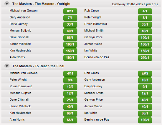 Darts Masters 2018 Coral Odds